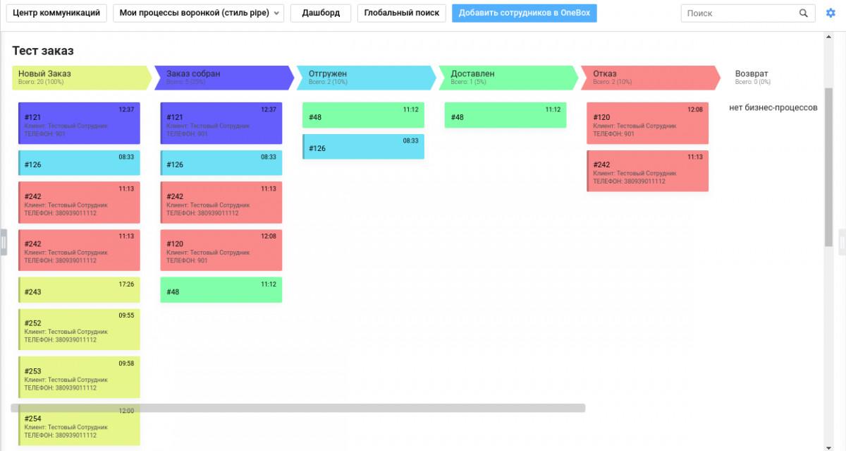 Звіти по замовленнях, проектах і задачах