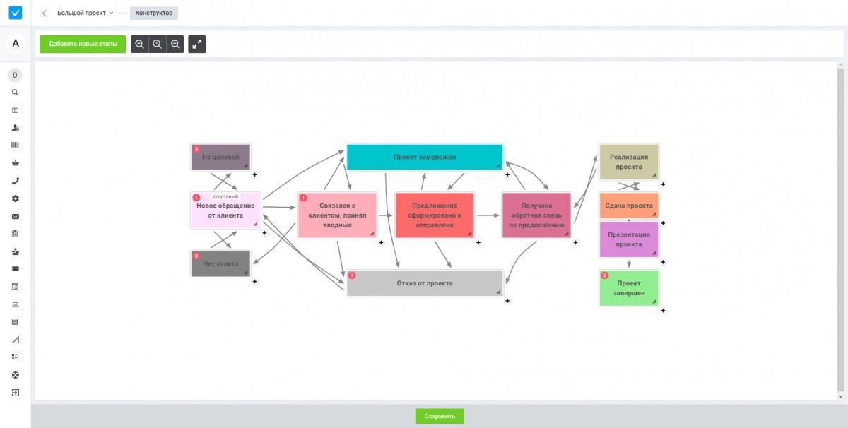 конструктор бизнес процесса пример