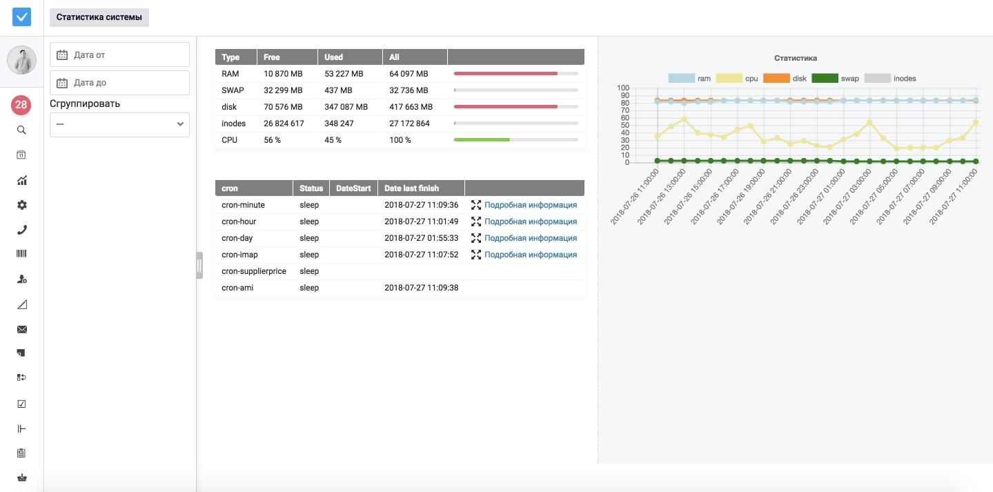 CTRL+ALT+DEL в OneBox или управление нагрузкой на сервер (анонс функции нового релиза)