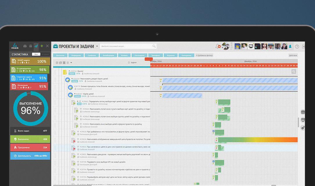 CRM OneBox в ТОП-6 сервисов создания и продвижения бизнеса по версии «BroDude»
